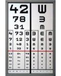 Visus-D Látásvizsgáló tábla 2 oszlopos