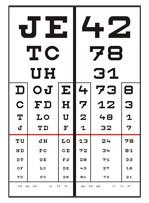 látásvizsgálati állvány