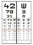 Látásvizsgáló táblák és előlapok